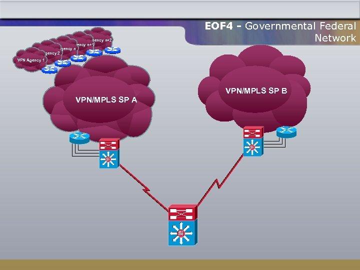 VPN Agency n+2 VPN Agency n+1 VPN Agency n VPN Agency 2 EOF 4