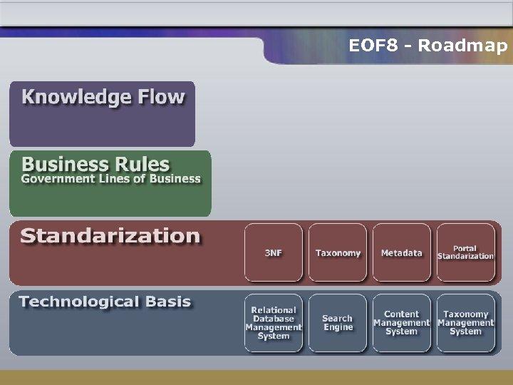 EOF 8 - Roadmap
