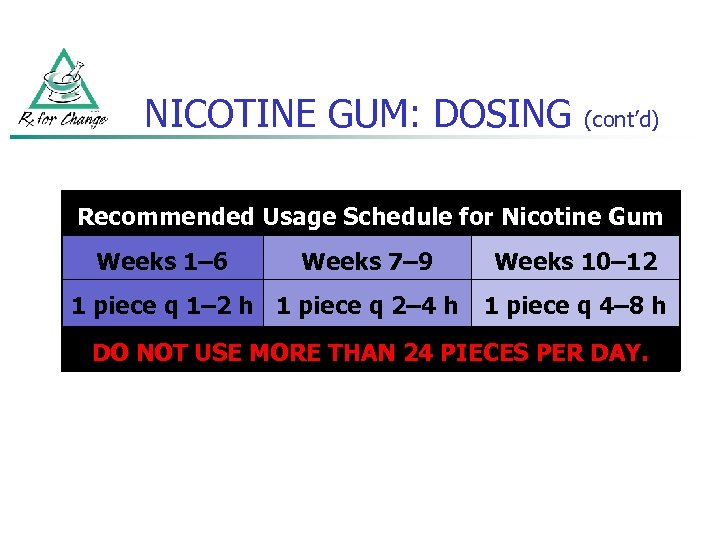 NICOTINE GUM: DOSING (cont'd) Recommended Usage Schedule for Nicotine Gum Weeks 1– 6 Weeks
