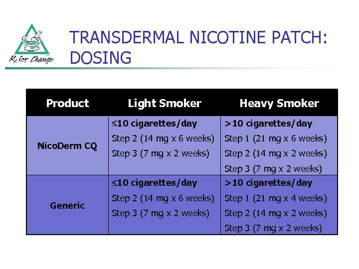 TRANSDERMAL NICOTINE PATCH: DOSING Product Light Smoker Heavy Smoker 10 cigarettes/day Nico. Derm CQ