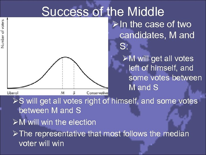 Success of the Middle Ø In the case of two candidates, M and S: