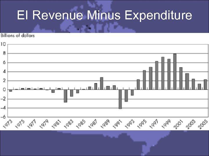 EI Revenue Minus Expenditure