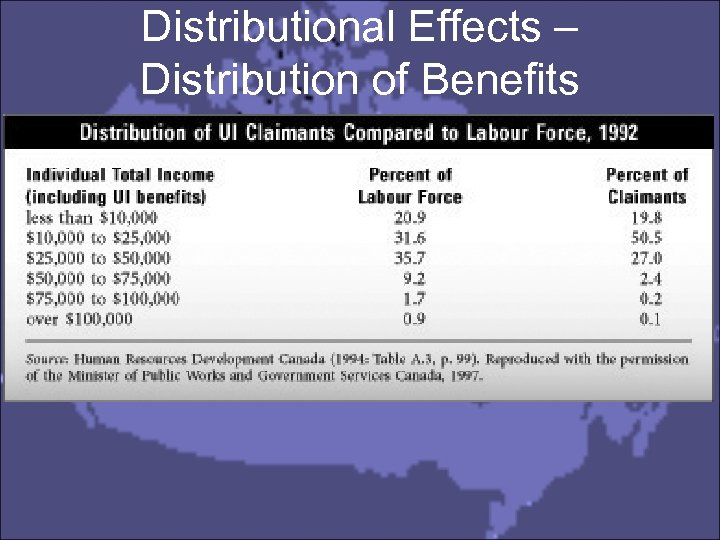 Distributional Effects – Distribution of Benefits