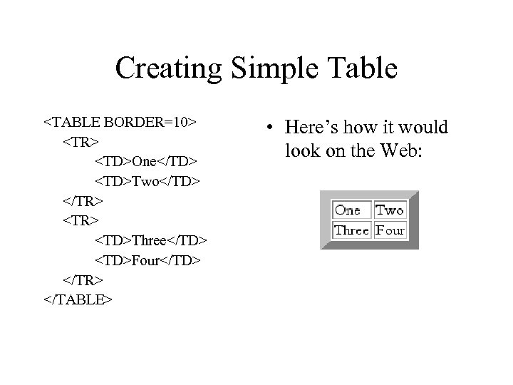 Creating Simple Table <TABLE BORDER=10> <TR> <TD>One</TD> <TD>Two</TD> </TR> <TD>Three</TD> <TD>Four</TD> </TR> </TABLE> •