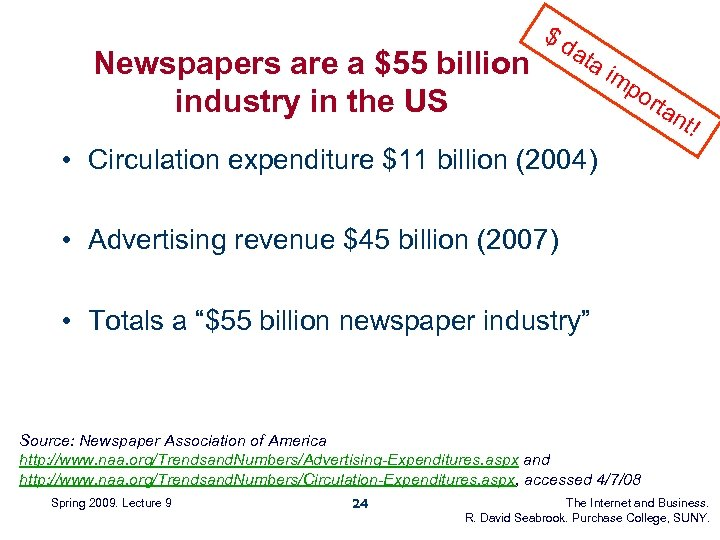 Newspapers are a $55 billion industry in the US $d ata im po rta