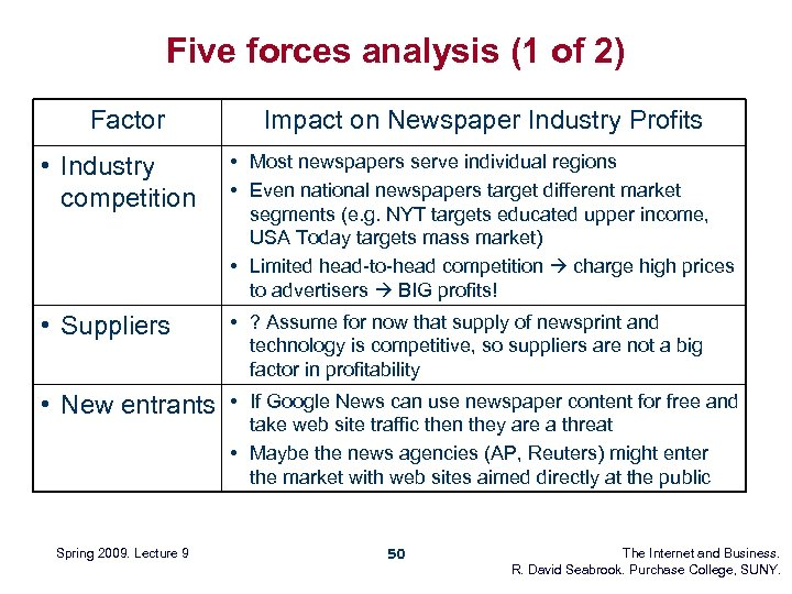 Five forces analysis (1 of 2) Factor Impact on Newspaper Industry Profits • Industry