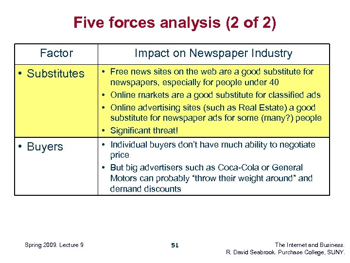 Five forces analysis (2 of 2) Factor Impact on Newspaper Industry • Substitutes •