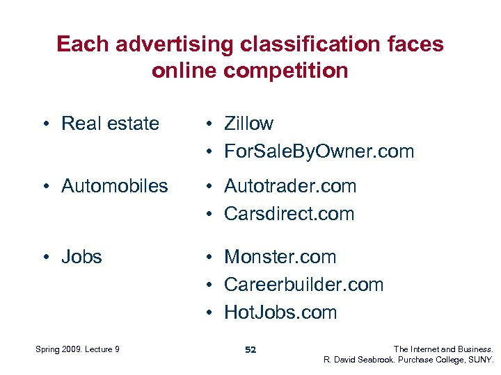 Each advertising classification faces online competition • Real estate • Zillow • For. Sale.