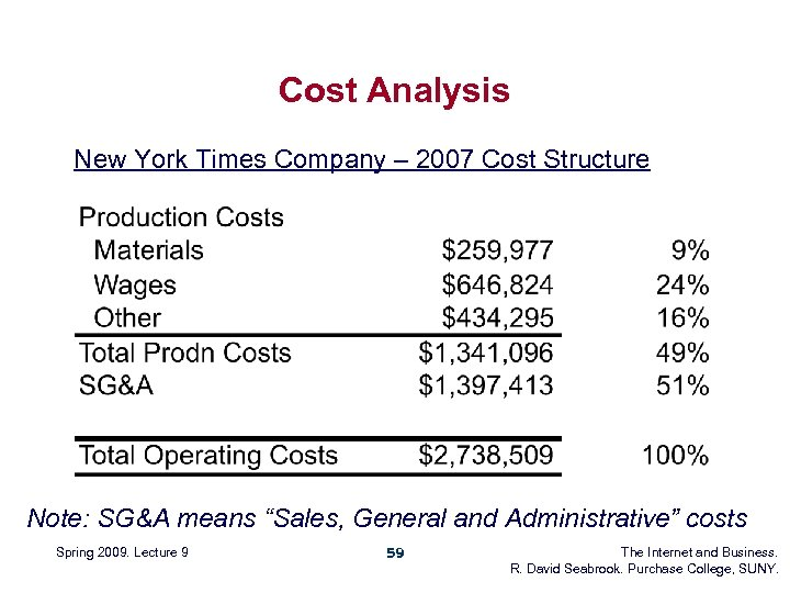 "Cost Analysis New York Times Company – 2007 Cost Structure Note: SG&A means ""Sales,"