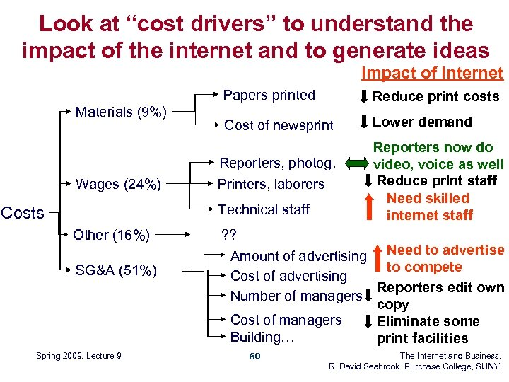 "Look at ""cost drivers"" to understand the impact of the internet and to generate"