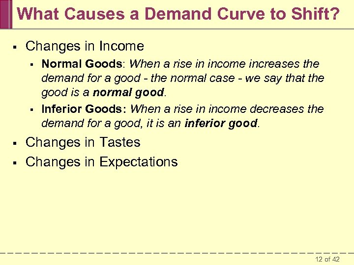 What Causes a Demand Curve to Shift? § Changes in Income § § Normal