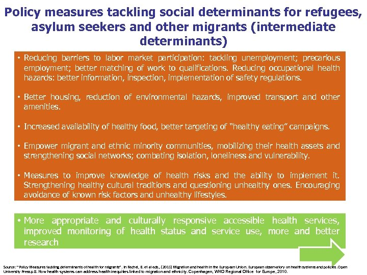 Policy measures tackling social determinants for refugees, asylum seekers and other migrants (intermediate determinants)