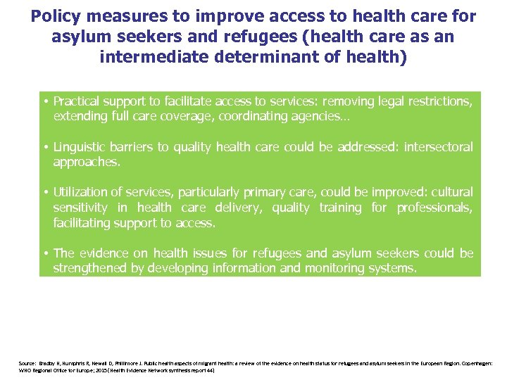 Policy measures to improve access to health care for asylum seekers and refugees (health