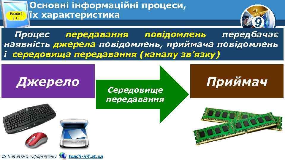 Розділ 1 § 1. 1 Основні інформаційні процеси, їх характеристика 9 Процес передавання повідомлень
