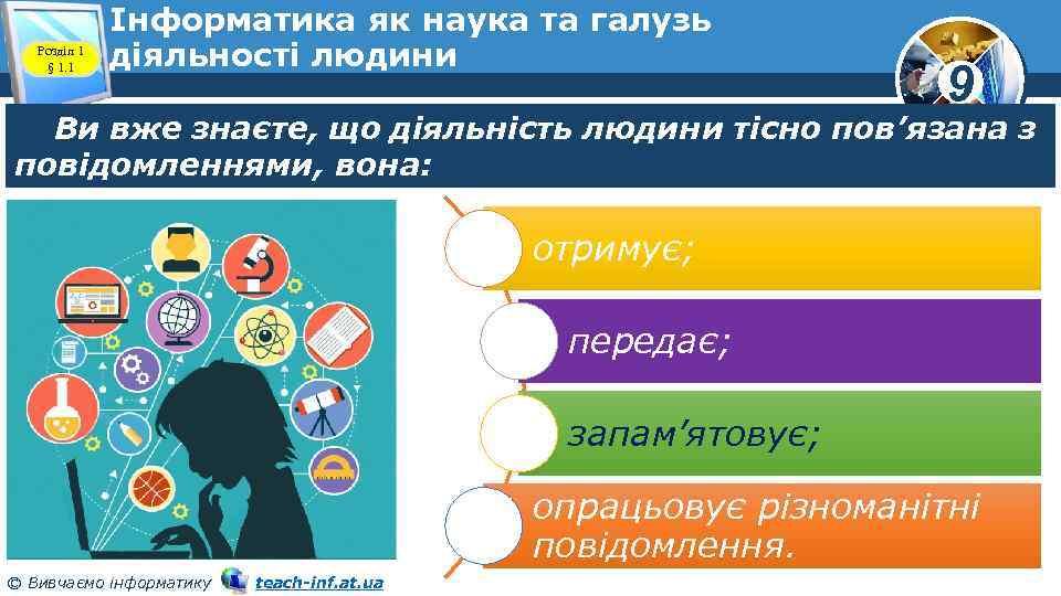 Розділ 1 § 1. 1 Інформатика як наука та галузь діяльності людини 9 Ви