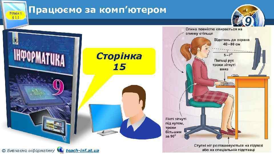 Розділ 1 § 1. 1 Працюємо за комп'ютером Сторінка 15 © Вивчаємо інформатику teach-inf.