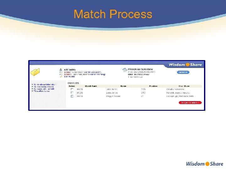 Match Process