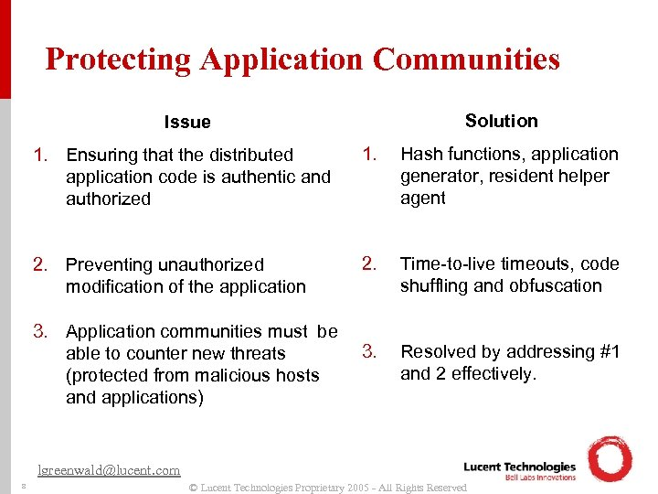 Protecting Application Communities Solution Issue 1. Ensuring that the distributed application code is authentic