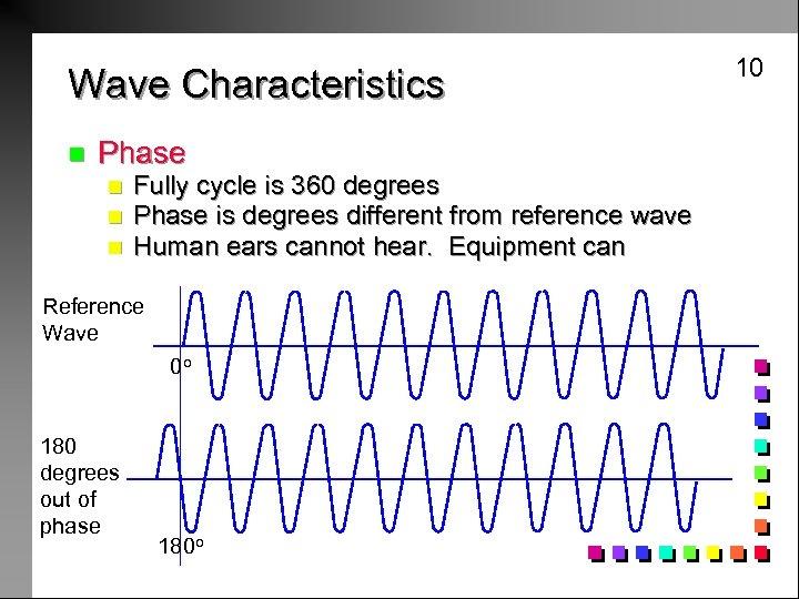 Wave Characteristics n Phase n n n 0 and rising Highest 0 and falling