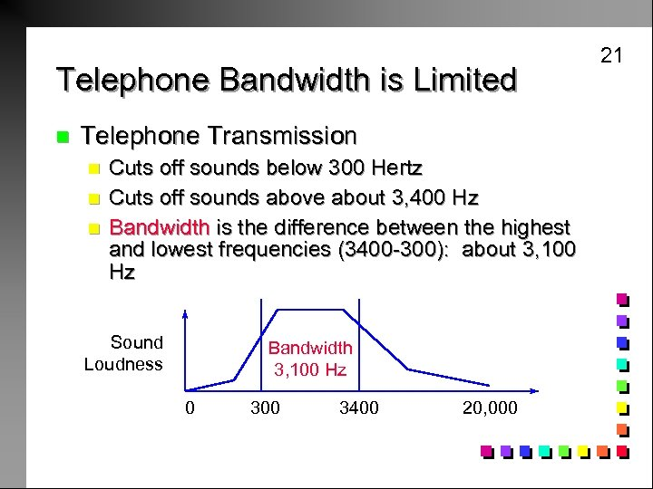 Telephone Bandwidth is Limited n Telephone Transmission n Cuts off sounds below 300 Hertz