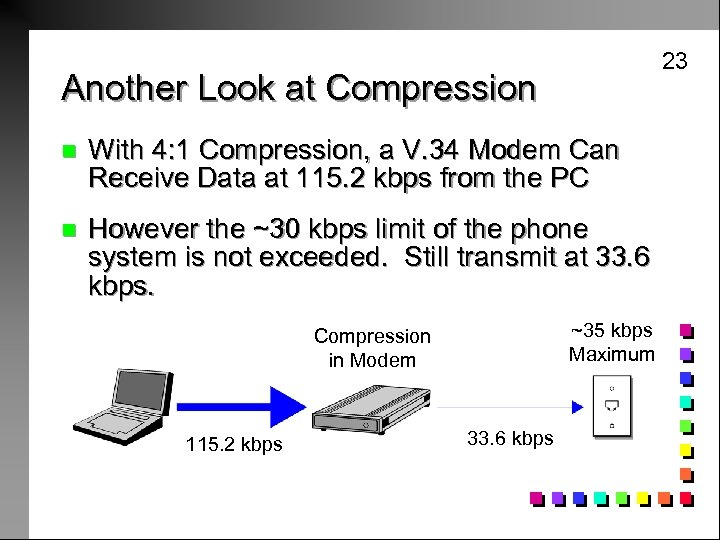 23 Another Look at Compression n With 4: 1 Compression, a V. 34 Modem