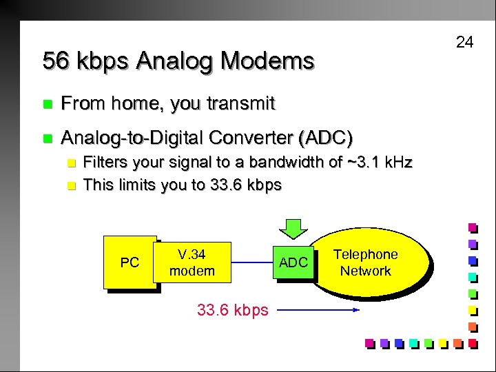 24 56 kbps Analog Modems n From home, you transmit n Analog-to-Digital Converter (ADC)