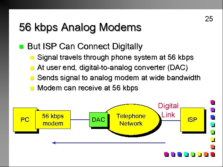 25 56 kbps Analog Modems n But ISP Can Connect Digitally n n PC