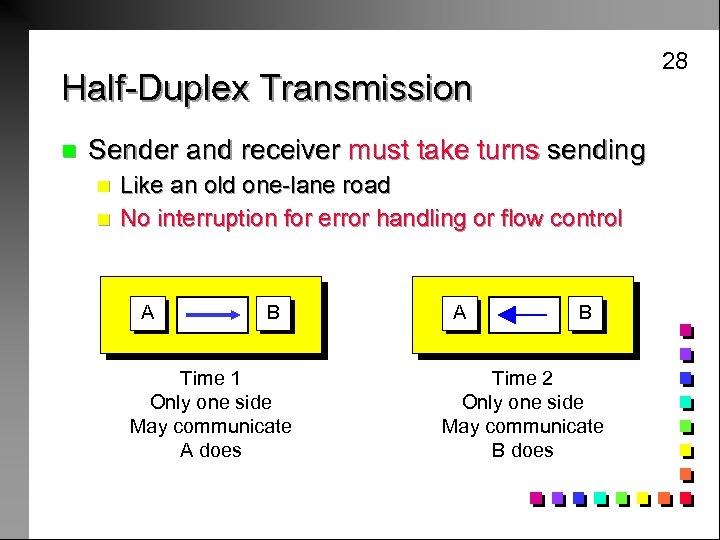 28 Half-Duplex Transmission n Sender and receiver must take turns sending n n Like