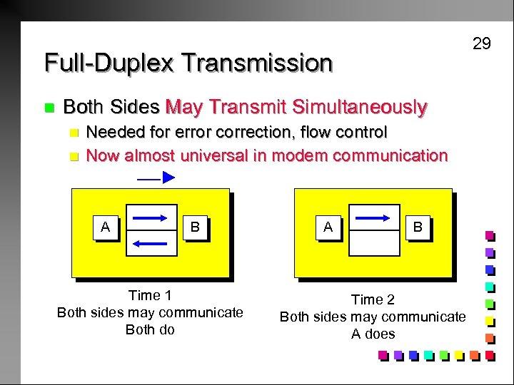 29 Full-Duplex Transmission n Both Sides May Transmit Simultaneously n n Needed for error