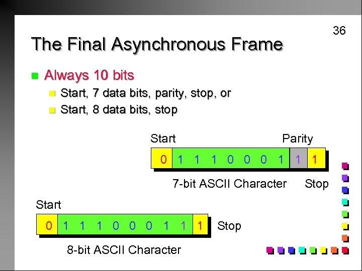 36 The Final Asynchronous Frame n Always 10 bits n n Start, 7 data