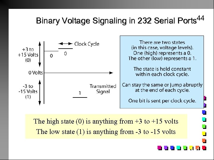 Binary Voltage Signaling in 232 Serial Ports 44 1 The high state (0) is