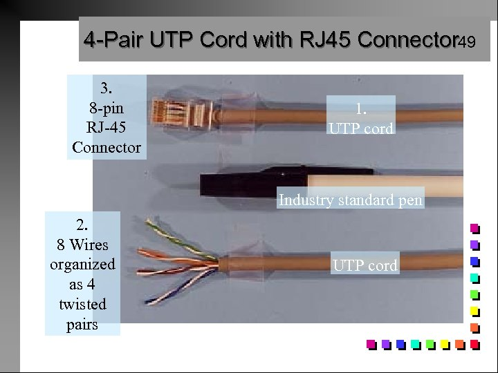 4 -Pair UTP Cord with RJ 45 Connector 49 3. 8 -pin RJ-45 Connector