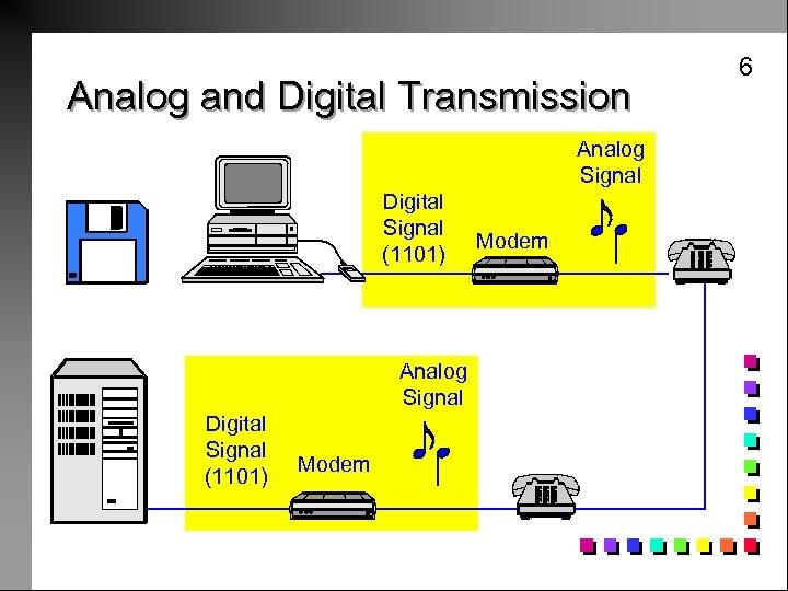 Analog and Digital Transmission Analog Signal Digital Signal (1101) Modem Modulation Analog Signal Digital