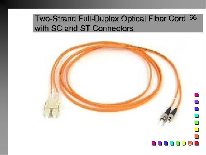 Two-Strand Full-Duplex Optical Fiber Cord 66 with SC and ST Connectors Cord Two Strands