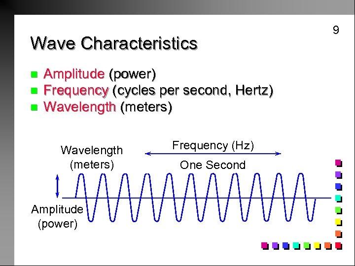 Wave Characteristics n n n Amplitude (power) Frequency (cycles per second, Hertz) Wavelength (meters)