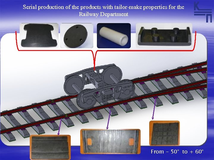 Serial production of the products with tailor-make properties for the Railway Department From -