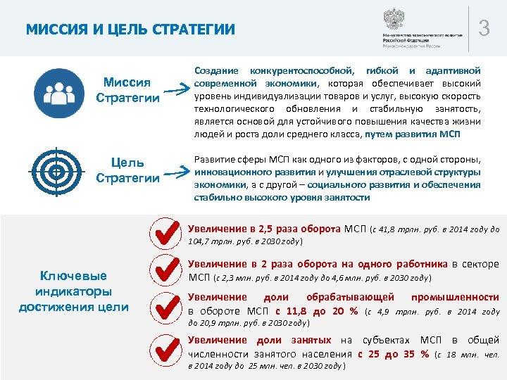МИССИЯ И ЦЕЛЬ СТРАТЕГИИ Миссия Стратегии Цель Стратегии 3 Создание конкурентоспособной, гибкой и адаптивной