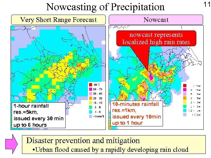 Nowcasting of Precipitation Very Short Range Forecast Nowcast nowcast represents localized high rain rates