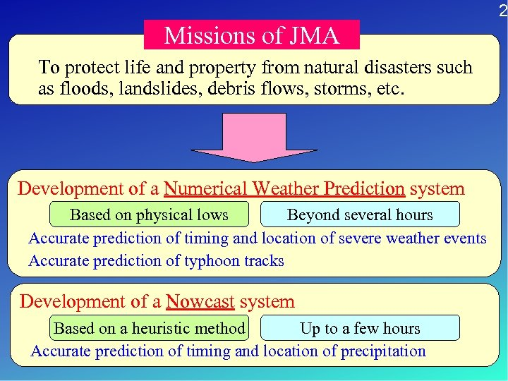 2 Missions of JMA To protect life and property from natural disasters such as