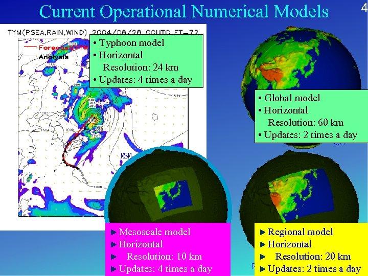 Current Operational Numerical Models • Typhoon model • Horizontal Resolution: 24 km • Updates: