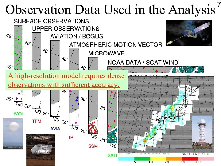 Observation Data Used in the Analysis A high-resolution model requires dense observations with sufficient