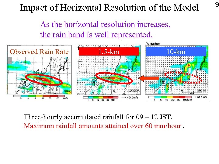 Impact of Horizontal Resolution of the Model As the horizontal resolution increases, the rain