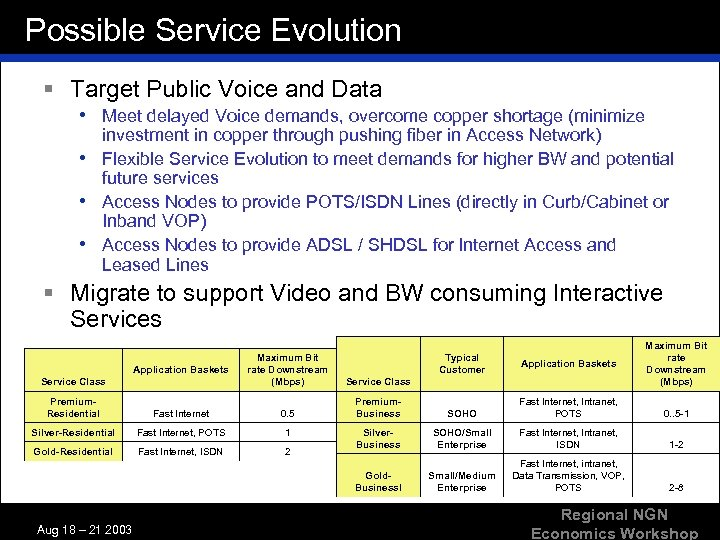 Possible Service Evolution § Target Public Voice and Data • Meet delayed Voice demands,