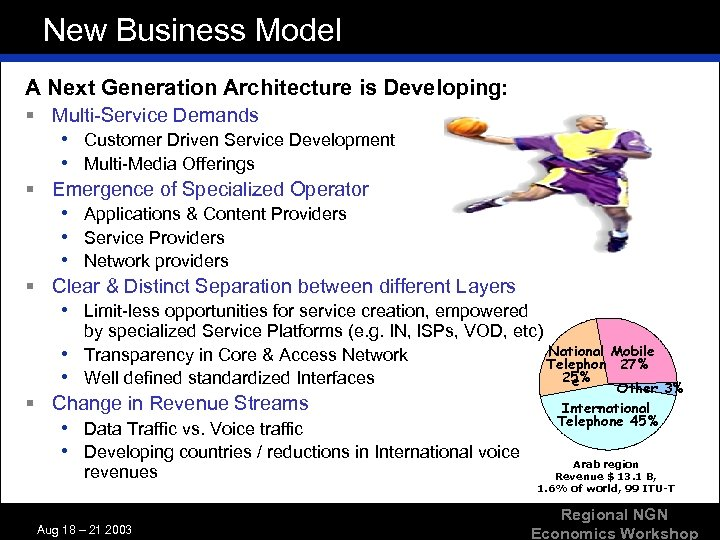 New Business Model A Next Generation Architecture is Developing: § Multi-Service Demands • Customer