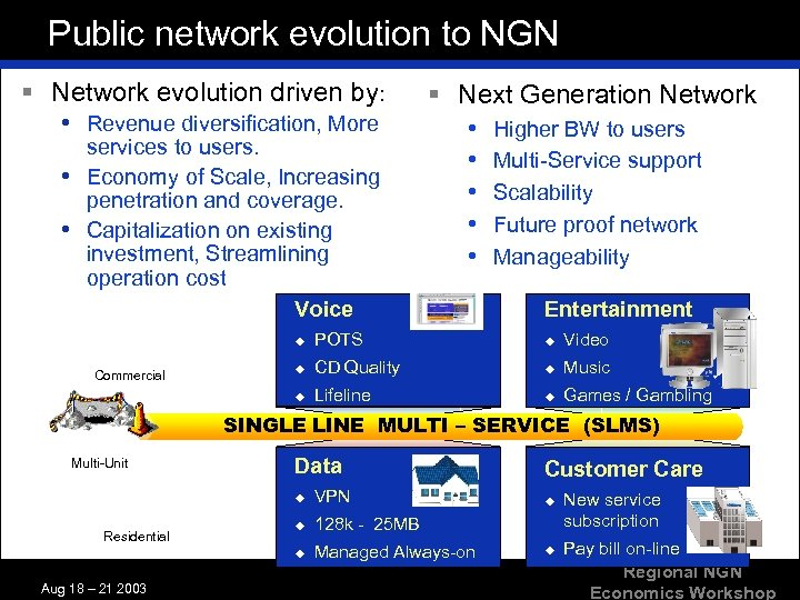 Public network evolution to NGN § Network evolution driven by: • Revenue diversification, More