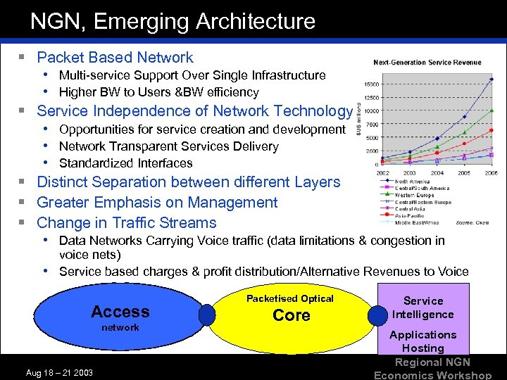 NGN, Emerging Architecture § Packet Based Network • Multi-service Support Over Single Infrastructure •