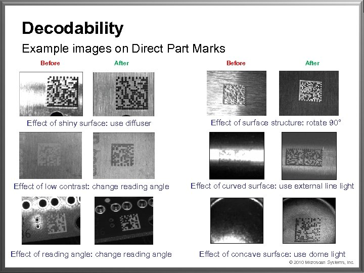 Decodability Example images on Direct Part Marks Before After Effect of shiny surface: use