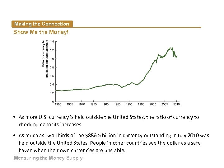 Making the Connection Show Me the Money! • As more U. S. currency is