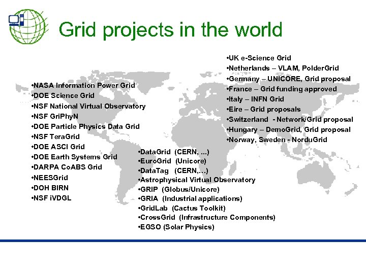 Grid projects in the world • UK e-Science Grid • Netherlands – VLAM, Polder.