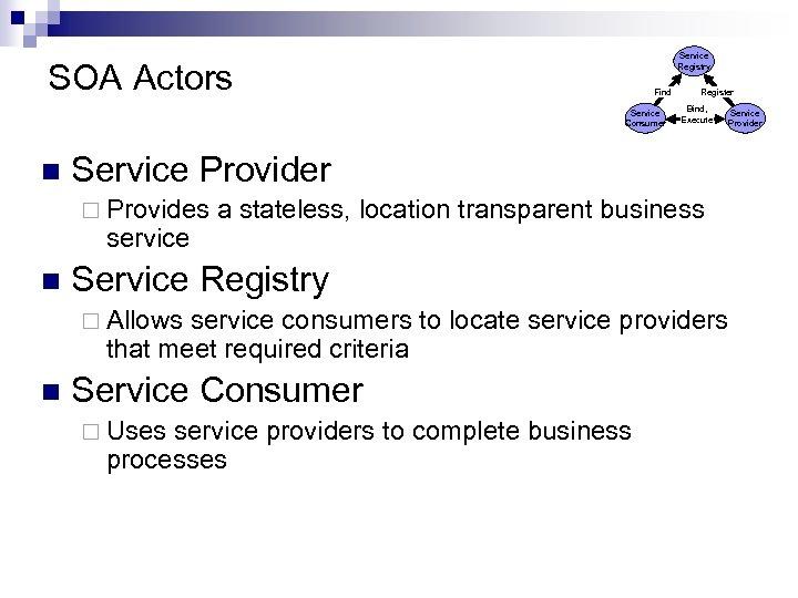 Service Registry SOA Actors Find Service Consumer n Bind, Execute Service Provider ¨ Provides